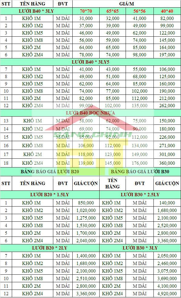 bảng báo giá lưới B40