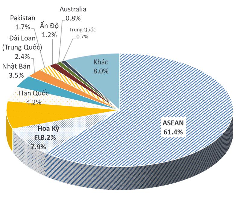 Diễn biến lượng và giá thép nhập khẩu