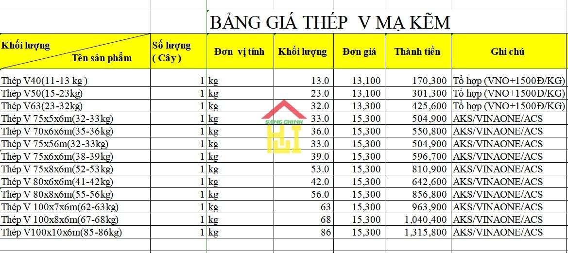 bảng báo giá thép hình v,bang bao gia thep hinh v