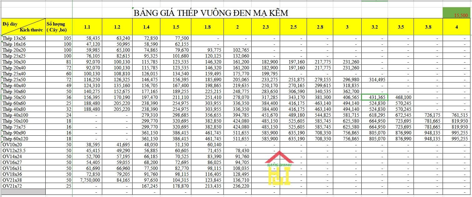 Bảng báo giá thép hộp - Giá rẻ chất lượng cao năm 2020 sắt thép xây dựng  mới nhất 24/24 - 097.5555.055