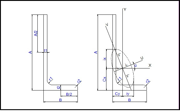 Bảng tra thép hình chữ L (Thép goc không đều cạnh loại 1)