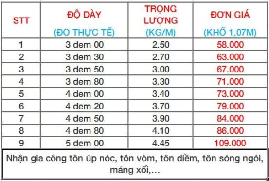 Giá tôn kẽm Đông Á tính theo mét