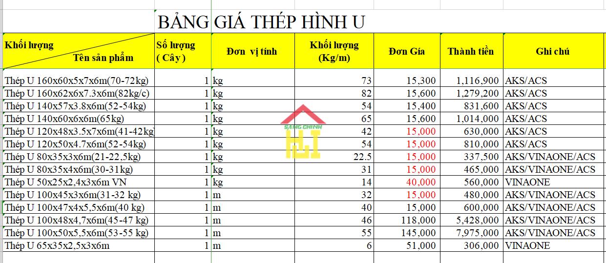 bang-gia-thep-hinh-u-tai-sang-chinh-steel