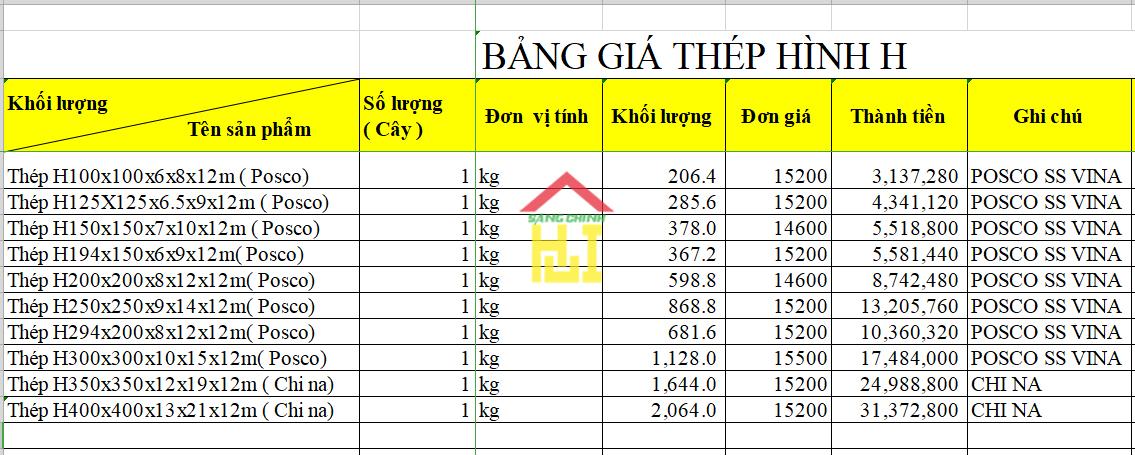 bang-bao-gia-thep-h-sang-chinh
